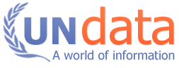 Logo of  UN data